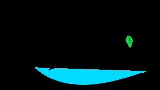 Rhonature